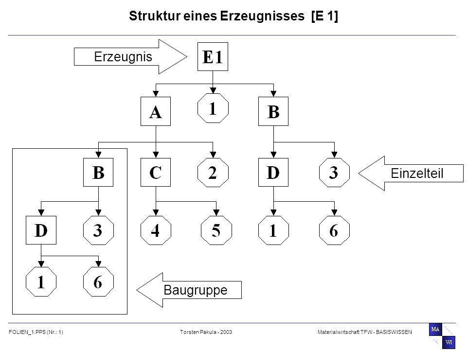 Struktur eines Erzeugnisses [E 1]